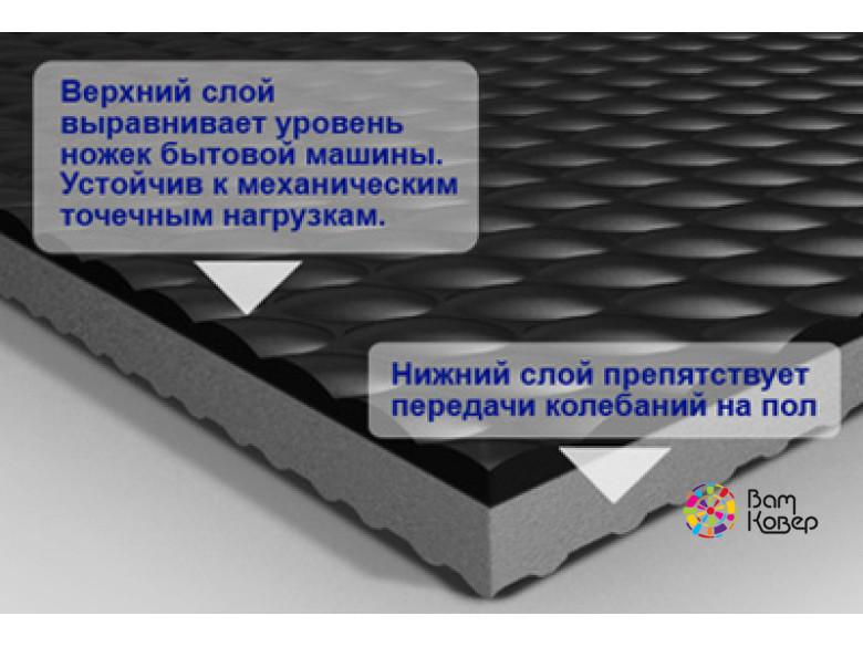 Антивибрационный коврик Mattix-Vibrotex PRO 25 мм  (для бытовых стиральных машин)